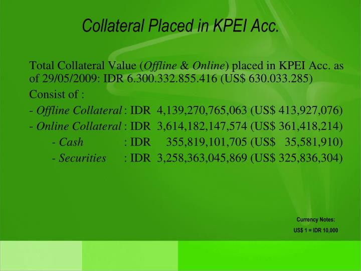 Collateral Placed in KPEI Acc.