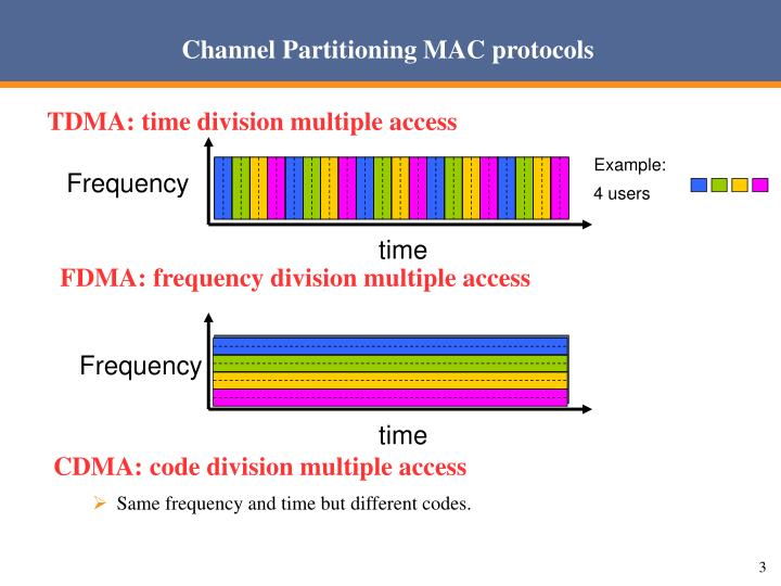 Channel partitioning mac protocols