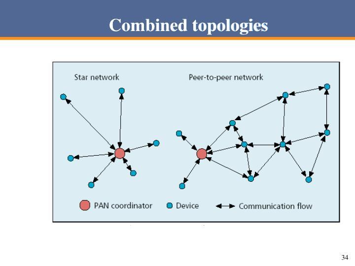 Combined topologies