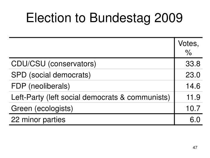 Election to Bundestag 2009