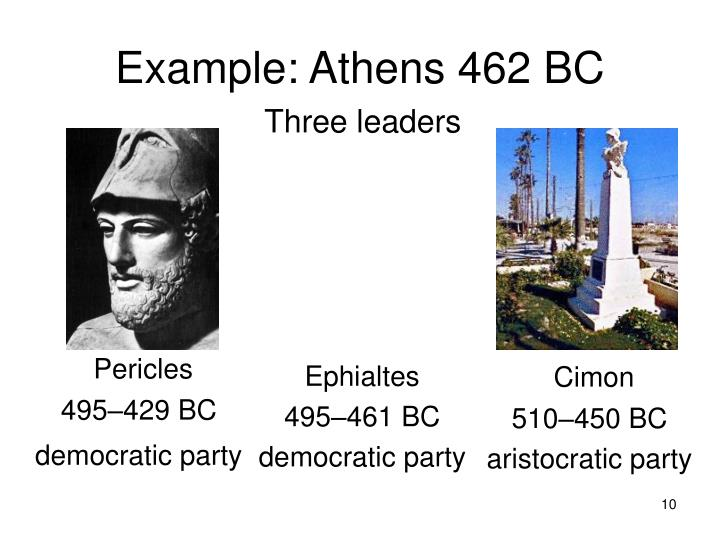 Example: Athens 462 BC