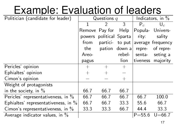 Example: Evaluation of leaders
