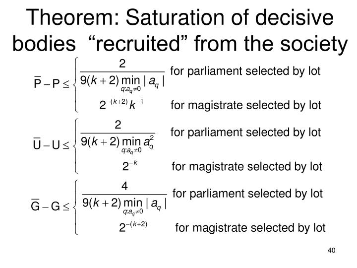 "Theorem: Saturation of decisive bodies  ""recruited"" from the society"
