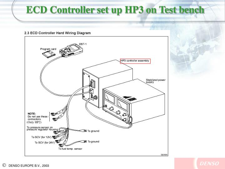 ECD Controller set up HP3 on Test bench