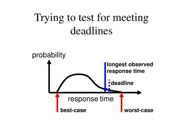 longest observed