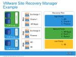 vmware site recovery manager example