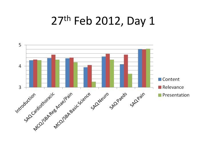 27 th feb 2012 day 1
