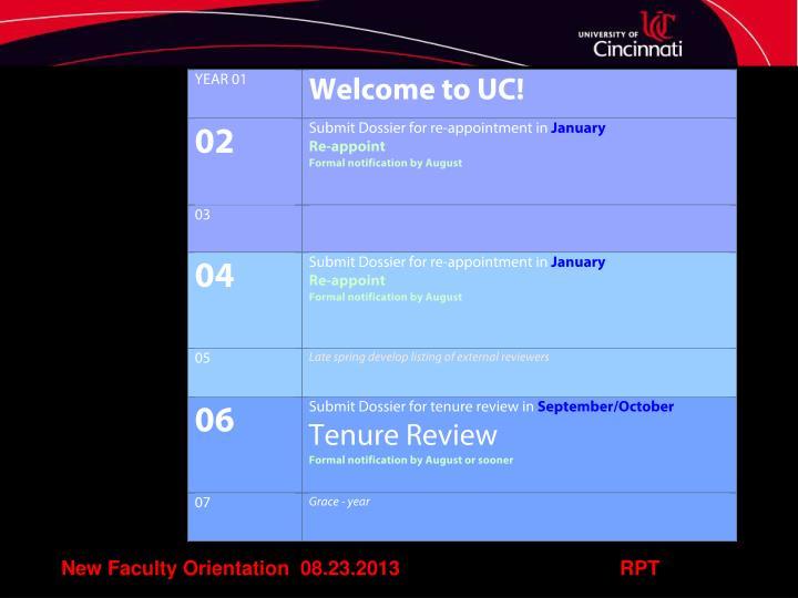 New Faculty Orientation  08.23.2013RPT