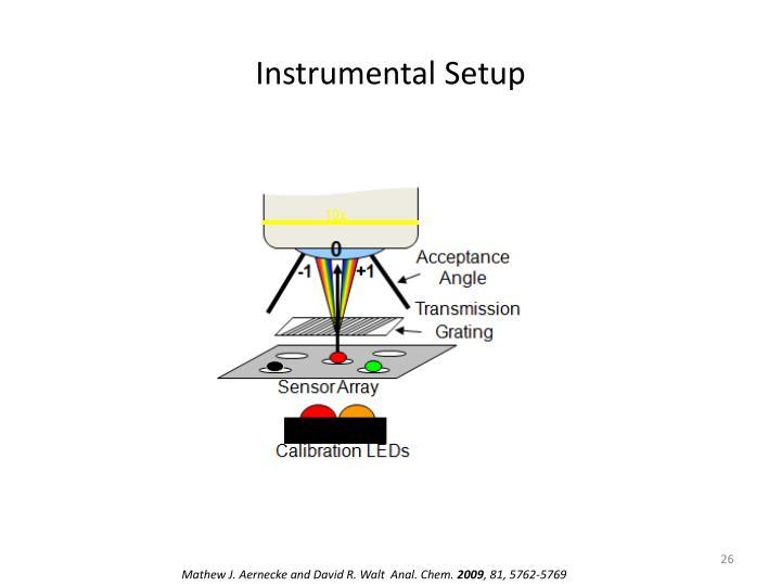 Instrumental Setup