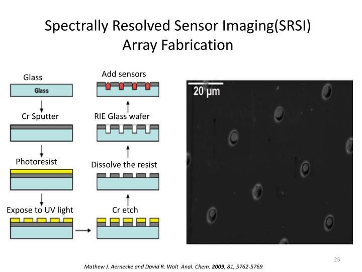 Spectrally Resolved Sensor Imaging(SRSI)