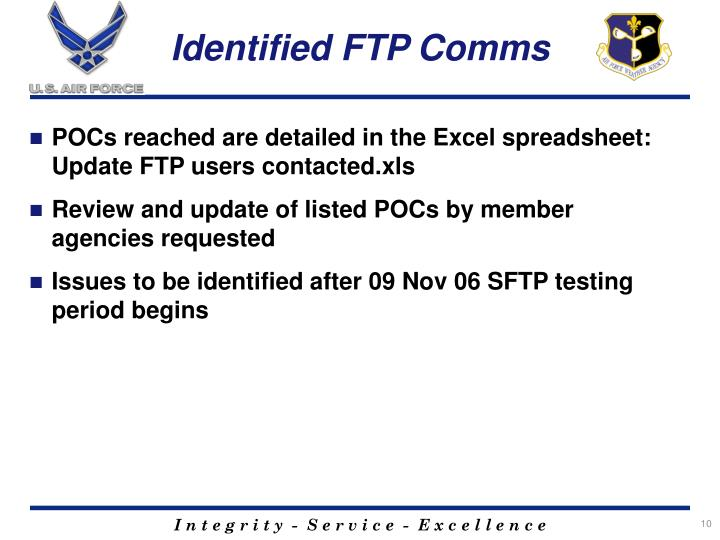 Identified FTP Comms
