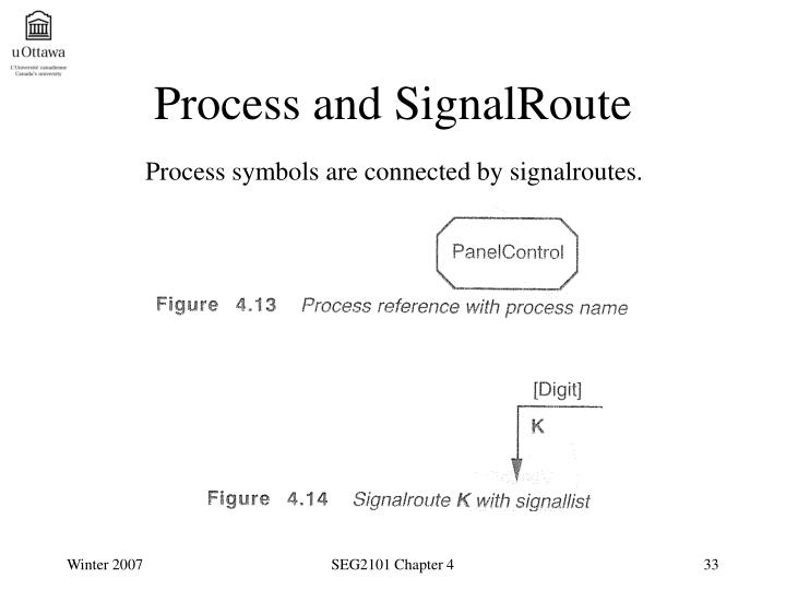 Process and SignalRoute