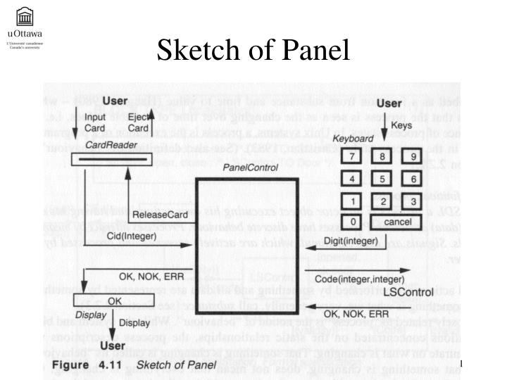 Sketch of Panel