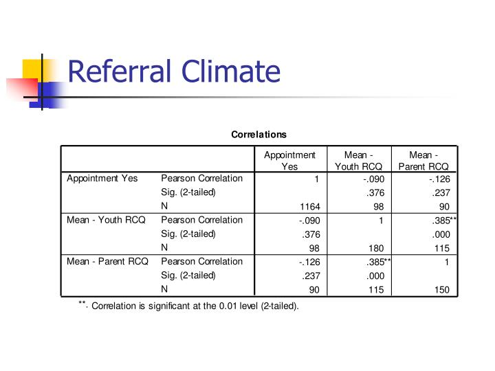 Referral Climate