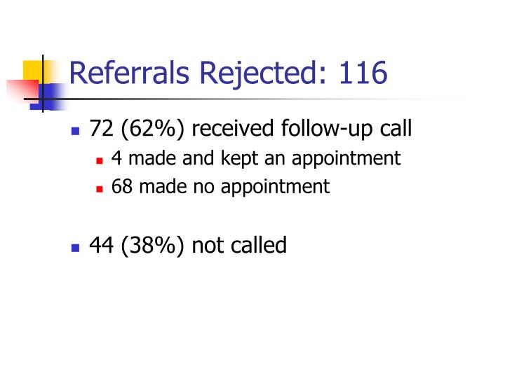 Referrals Rejected: 116