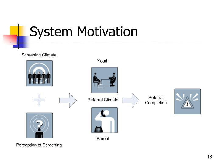 System Motivation