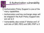 0 authorization vulnerability