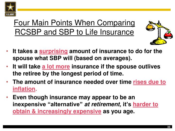 Four Main Points When Comparing RCSBP and SBP to Life Insurance