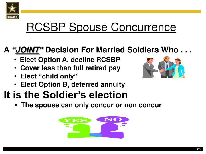 RCSBP Spouse Concurrence