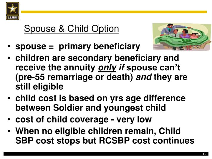 Spouse & Child Option