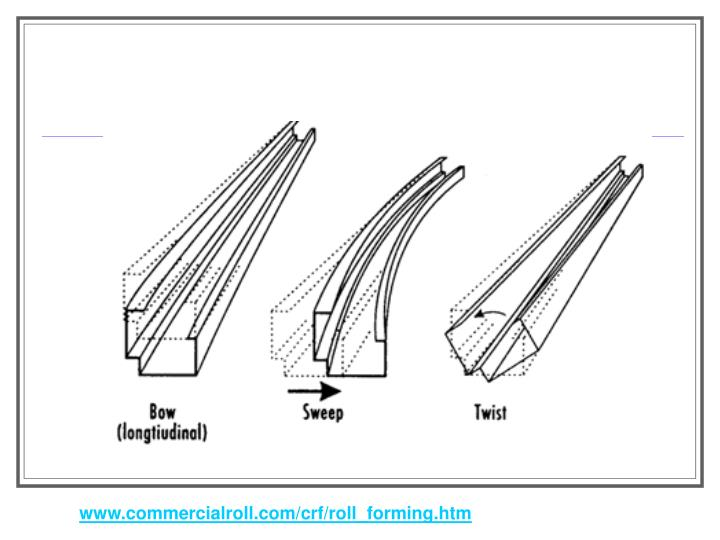 www.commercialroll.com/crf/roll_forming.htm