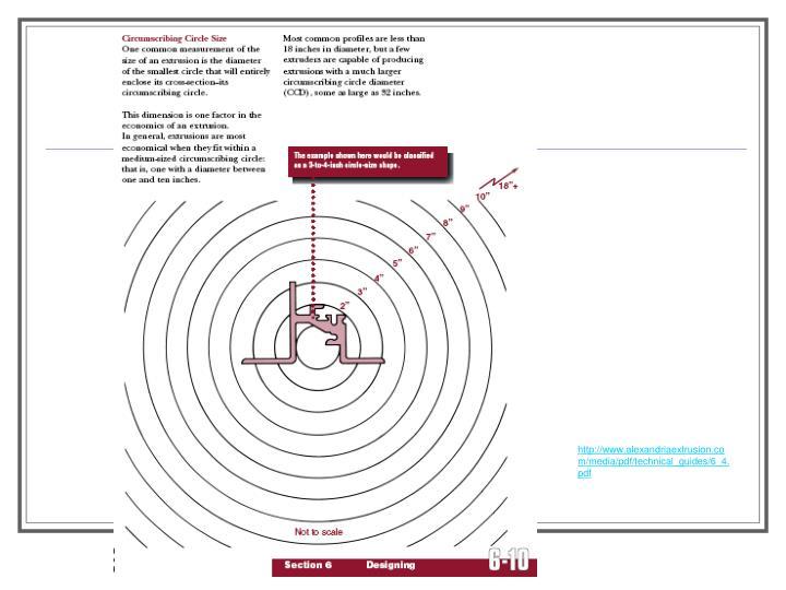 http://www.alexandriaextrusion.com/media/pdf/technical_guides/6_4.pdf