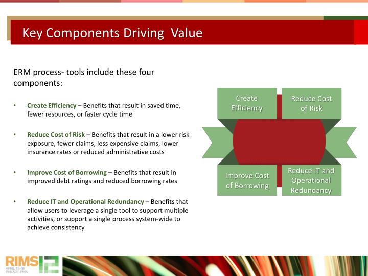 Key Components Driving  Value