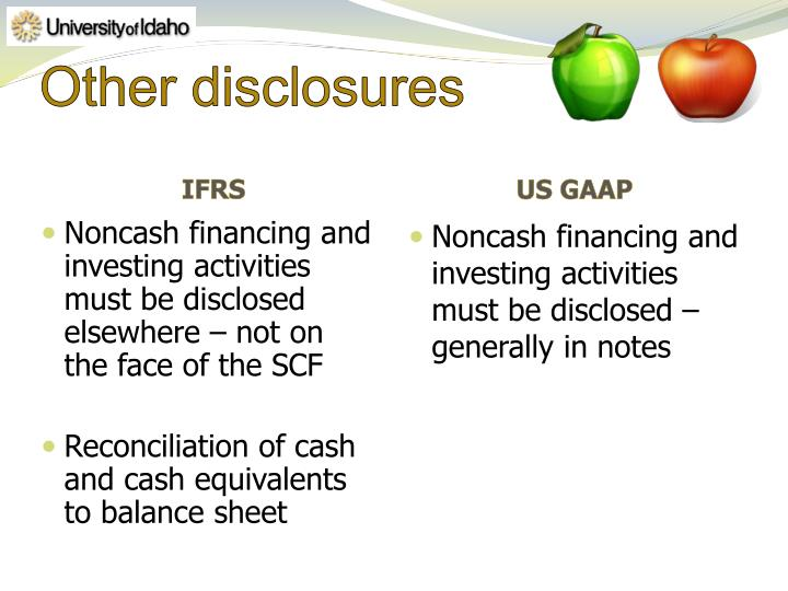 Other disclosures
