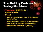 the halting problem for turing machines1