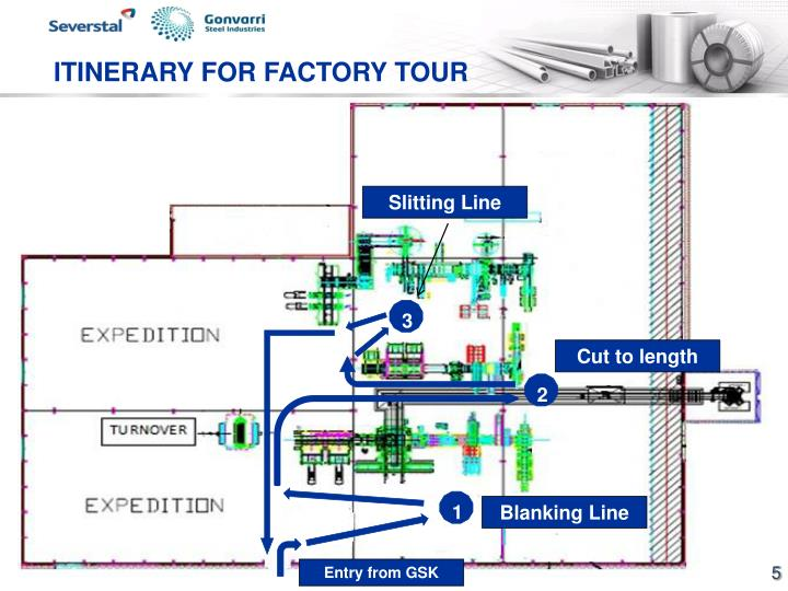 ITINERARY FOR FACTORY TOUR
