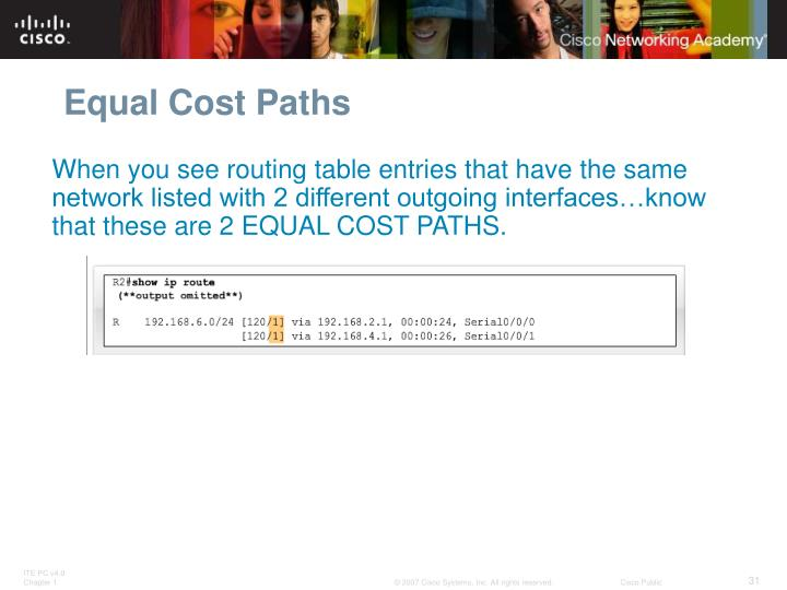Equal Cost Paths