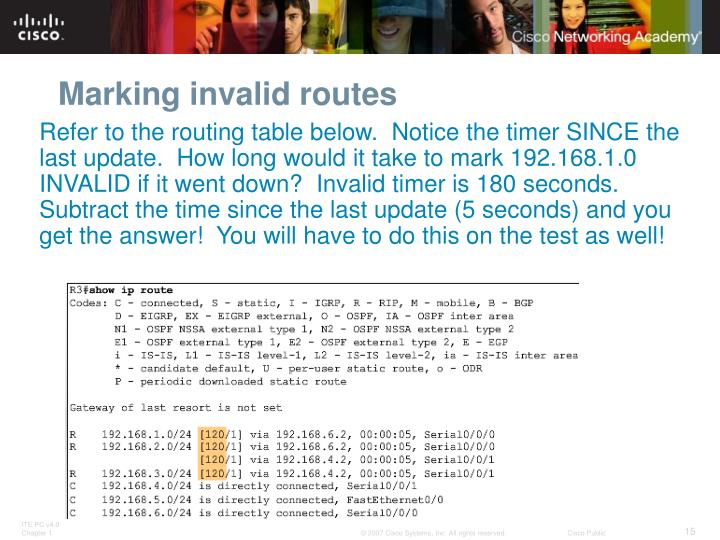 Marking invalid routes