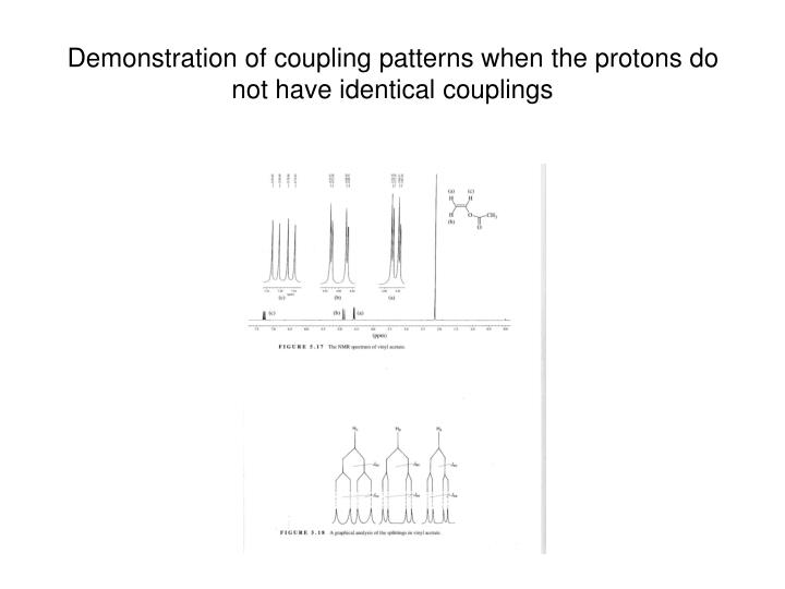 Demonstration of coupling patterns when the protons do not have identical couplings