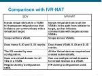 comparison with ivr nat