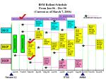 bsm rollout schedule from jan 06 dec 06 current as of march 7 2006