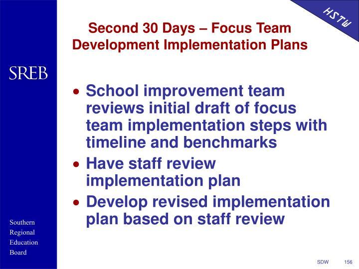 Second 30 Days – Focus Team Development Implementation Plans
