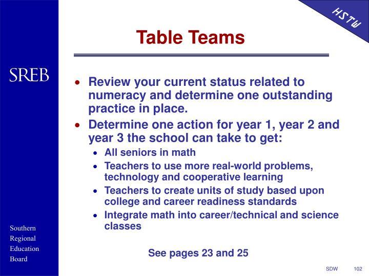 Table Teams