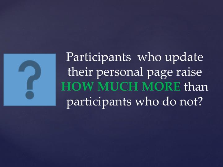 Participants  who update their personal page raise