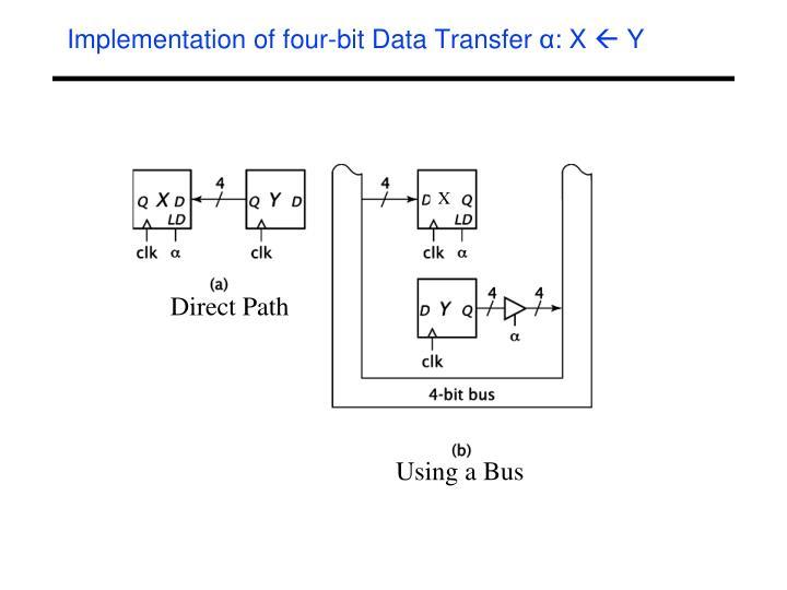 Implementation of four-bit Data Transfer