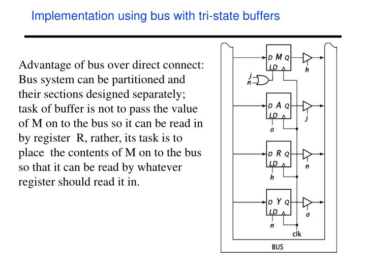 Implementation using bus with tri-state buffers