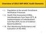 overview of 2013 snp moc audit elements