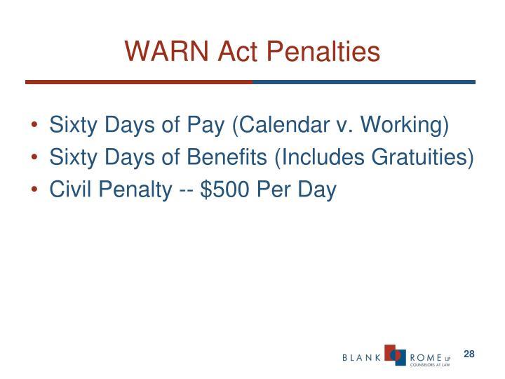 WARN Act Penalties