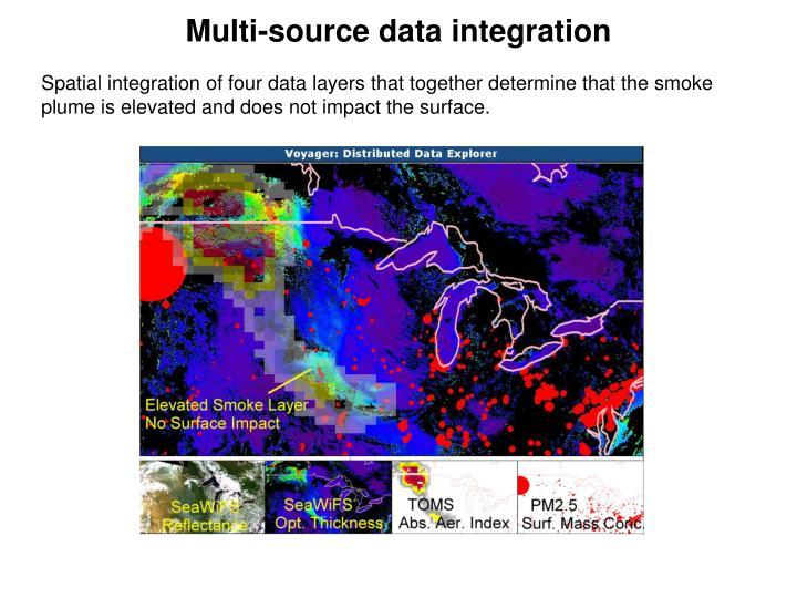 Multi-source data integration
