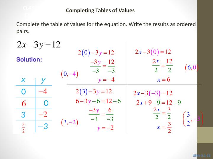 CLASSROOM EXAMPLE 4