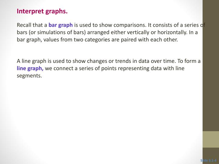 Interpret graphs.