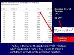 standard error of estimate se e sd of y