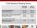 tcap baseline reading scores