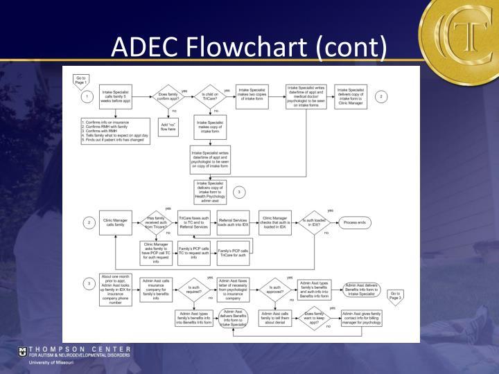 ADEC Flowchart (cont)