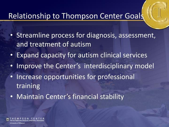 Relationship to Thompson Center Goals