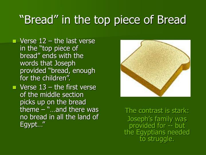 """""""Bread"""" in the top piece of Bread"""